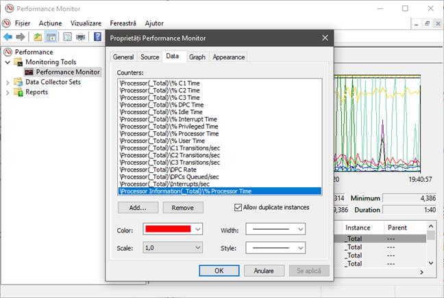Fereastra de proprietăți Performance Monitor