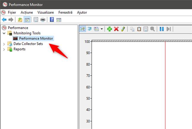 Selectarea instrumentului Performance Monitor