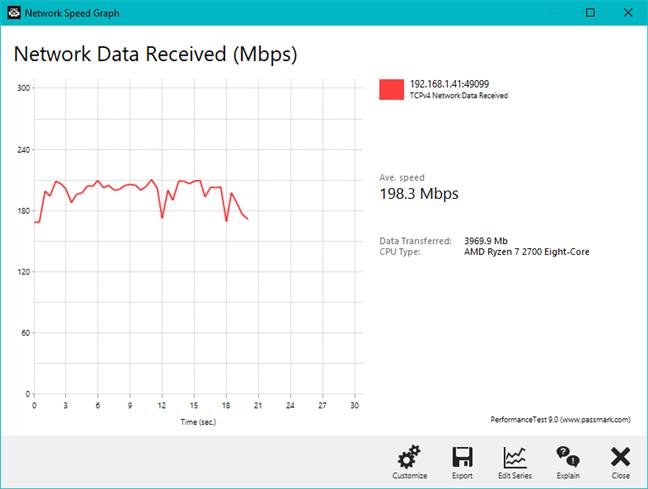 Rezultate din PassMark Advanced Network Test