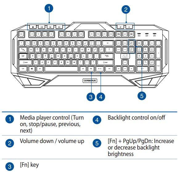 ASUS, Cerberus, keyboard, tastatura