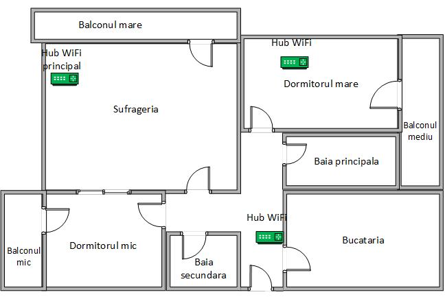Cum am amplasat TP-Link Deco M9 Plus în apartament