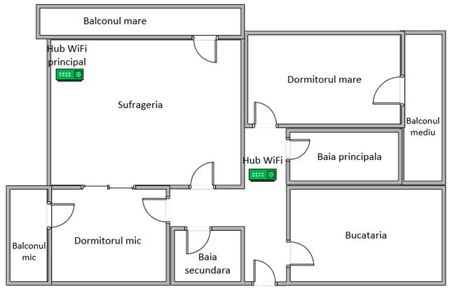 Cum am amplasat kit-ul ASUS RT-AX92U în apartament