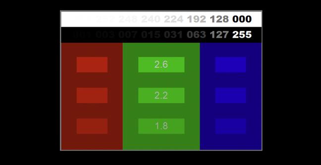 Imagine de test pentru corecția gamma (Sursa: Wikipedia)