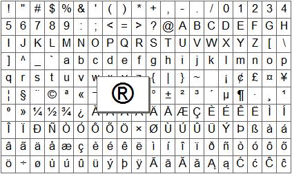 plan caractere, caractere speciale, simboluri