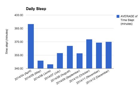 Craciun, obiceiuri, mancar, somn, activitate, greutate