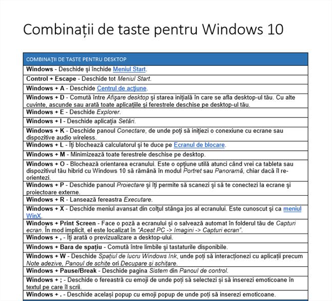 PDF cu combinații de taste pentru Windows 10