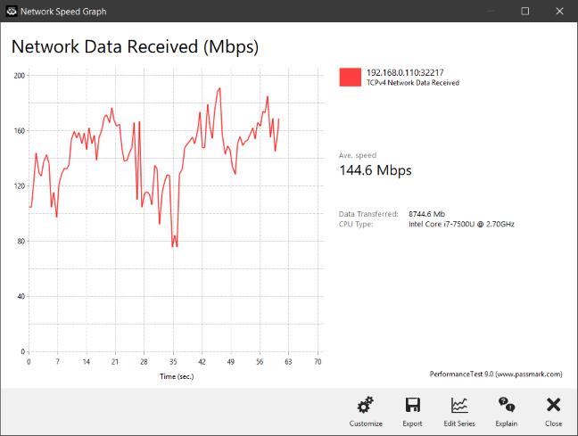 TP-Link Deco M5 - transfer wireless pe frecvența de 5 GHz