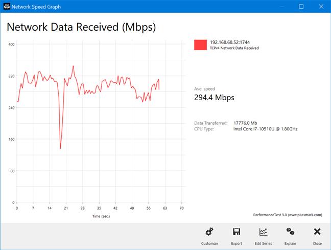 TP-Link Deco X60 - Un transfer wireless pe banda de 5 GHz și Wi-Fi 5