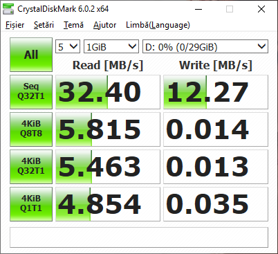 Rezultatele CrystalDiskMark cu cache-ul dezactivat
