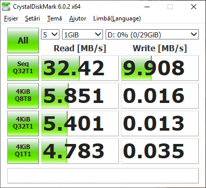 Rezultatele CrystalDiskMark cu cache-ul activat