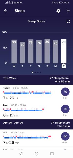 Datele despre somn oferite de Fitbit