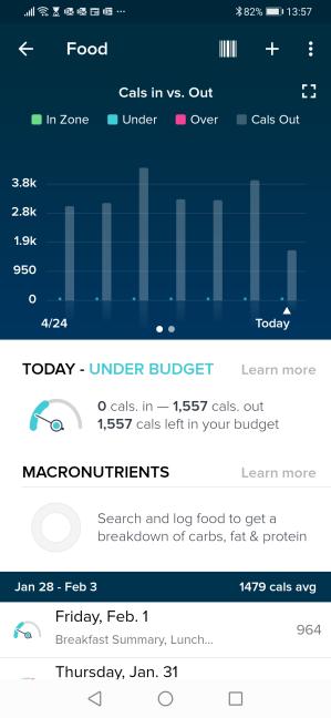 Jurnalul cu ce mănânci, din aplicația Fitbit