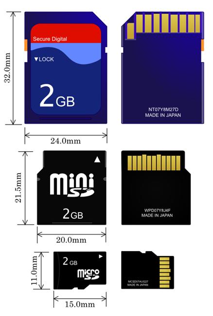Windows, formatare, stocare, card, memorie