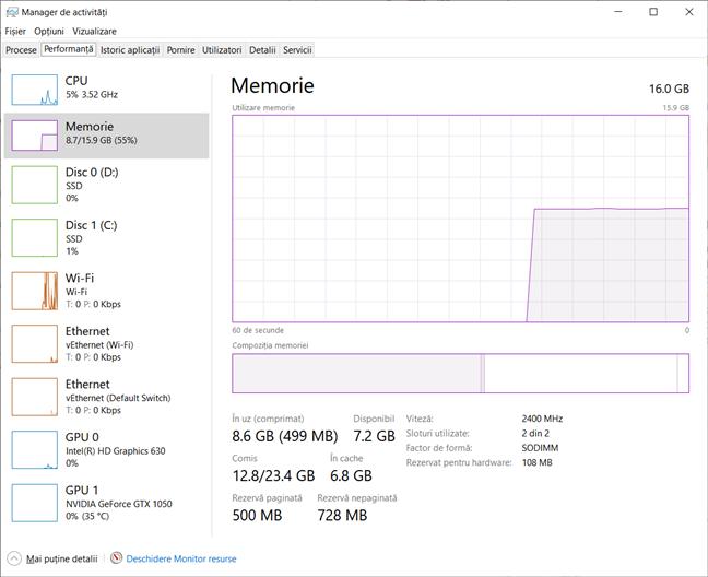 Cele mai bune lucruri din Windows 10: Manager de activități