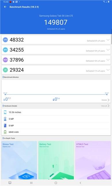 Samsung Galaxy Tab S6 Lite: Rezultate benchmark AnTuTu