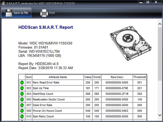 Atribute SMART afișate de HDDScan
