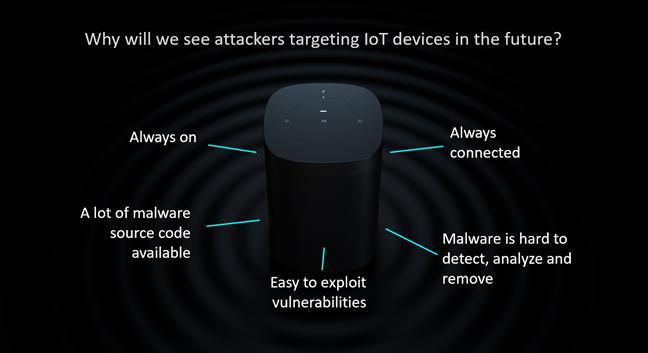 De ce atacatorii țintesc dispozitive IoT