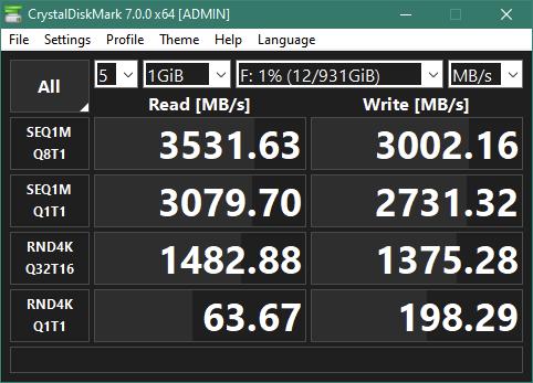 Kingston KC2500 1 TB M.2 NVMe PCIe SSD: Rezultate benchmark CrystalDiskMark