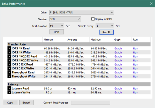 Kingston KC2500 1 TB M.2 NVMe PCIe SSD: Rezultate benchmark PassMark