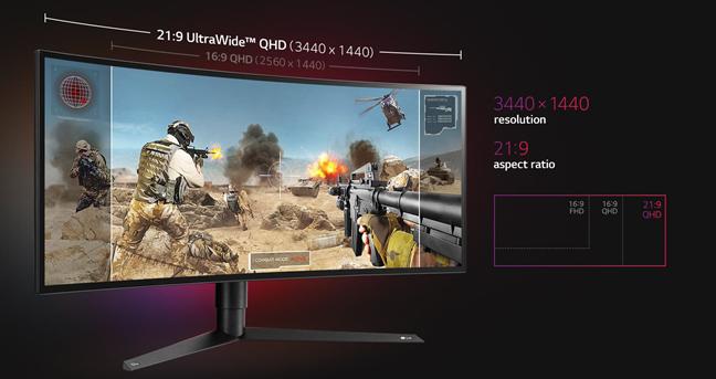 Suprafața de pixeli disponibilă pe LG 34GK950G