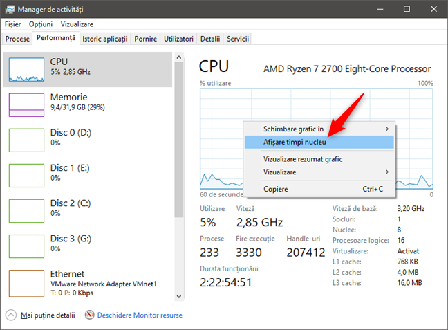 Managerul de activități permite utilizatorului să vadă timpii de kernel ai procesorului