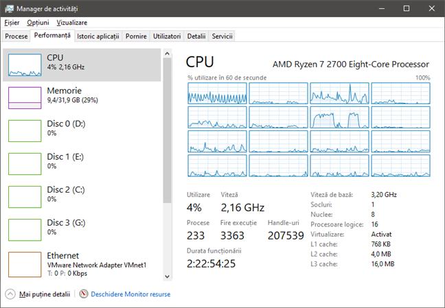 Managerul de activități poate afișa grafice pentru fiecare dintre procesoarele logice