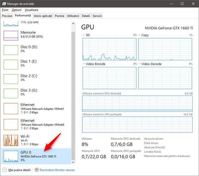 Secțiunea GPU din fila Performanță a Managerului de activități