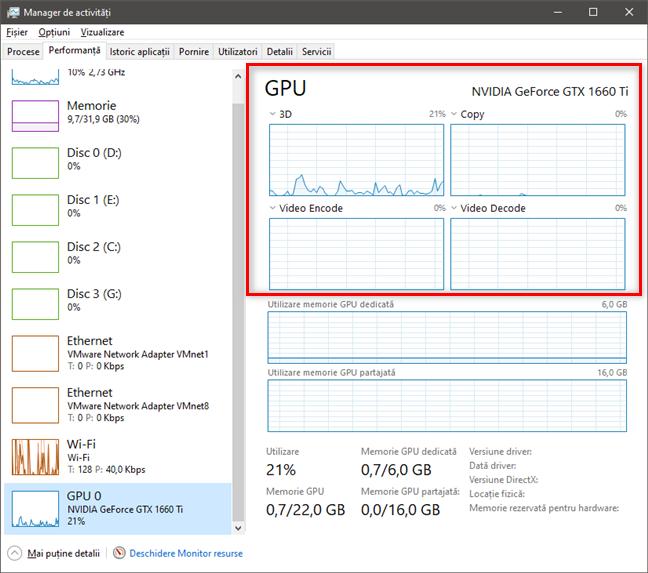 Secțiunea GPU îți arată grafice cu detalii despre utilizarea plăcii video