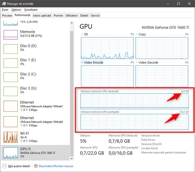 Secțiunea GPU din Managerul de activități afișează cantitățile de memorie utilizate