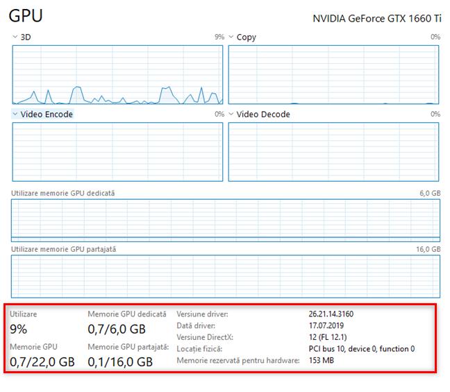 Sub graficele din secțiunea GPU, poți vedea mai multe detalii despre placa video