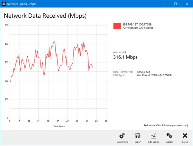 Variabilitatea unui transfer wireless gestionat de Mercku M2 Hive