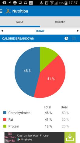 MyFitnessPal, jurnal, alimentar, mancare, calorii