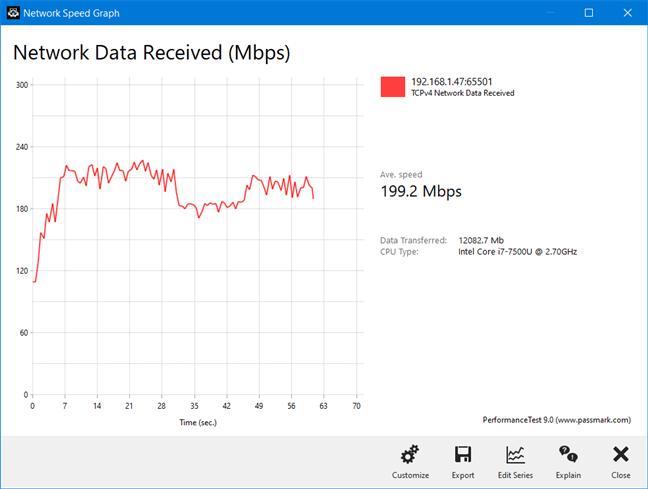 NETGEAR Nighthawk AX4 - transfer wireless pe banda de 5 GHz