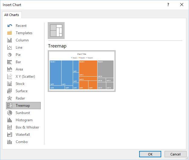 Microsoft, Office 365, Office 2016, noutati, caracteristici