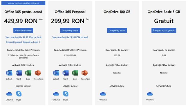 Abonamente gratuite și plătite pentru OneDrive
