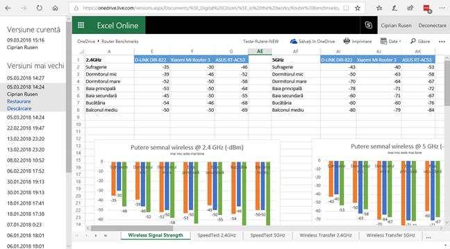 OneDrive, documente, versiuni, precedente