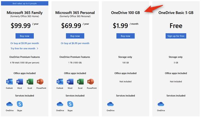OneDrive 100 GO costă 1,99 USD pe lună