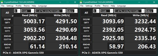 Rezultate benchmark în CrystalDiskMark: PCIe 4 vs. PCIe 3