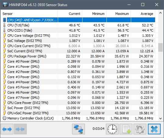 Află detalii despre procesorul tău, folosind aplicația HWiNFO