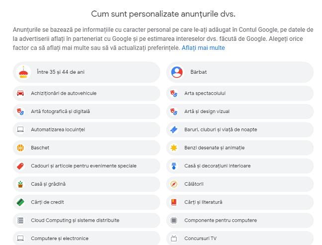 Cum sunt personalizate reclamele Google