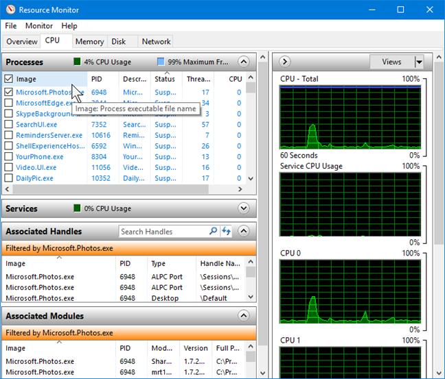 Procesele CPU (procesor) în Resource Monitor