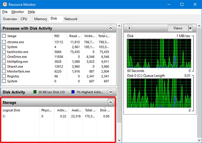 Secțiunea Storage (stocare) în Resource Monitor