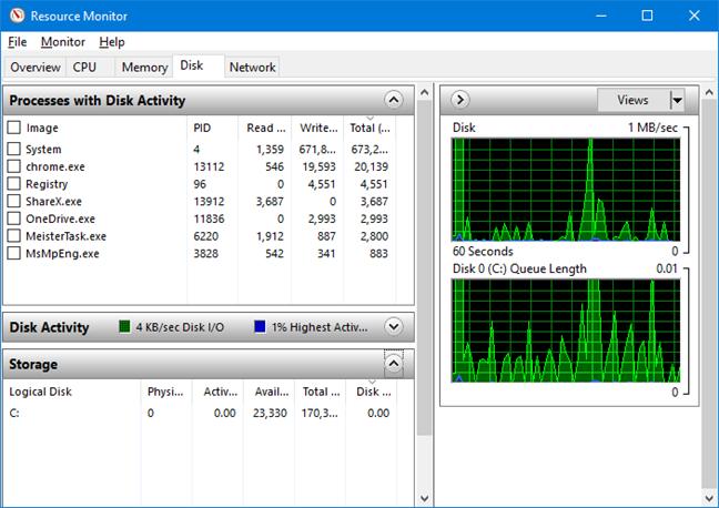 Fila Disk (disc) în Resource Monitor