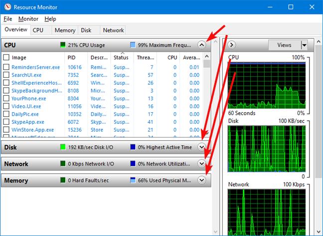 Deschide și închide secțiunile din fila Overview din Resource Monitor