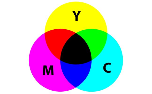 Modelul de culori CMY