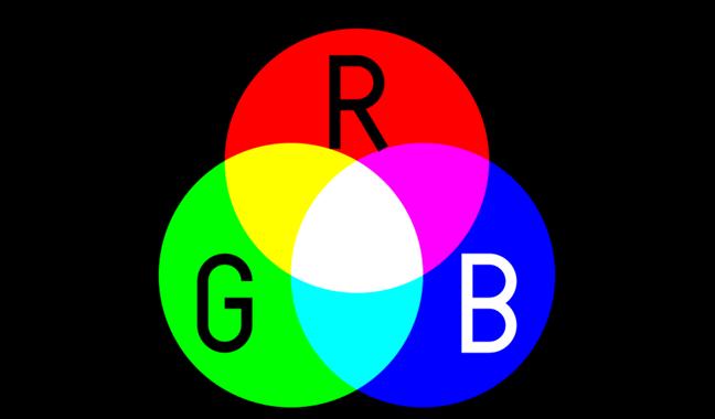 Modelul de culori RGB