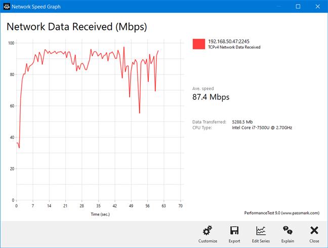 Un transfer prin banda wireless de 2.4 GHz