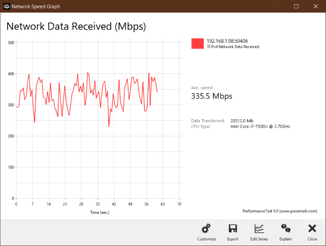 Synology MR2200ac - transfer wireless pe banda de 5 GHz