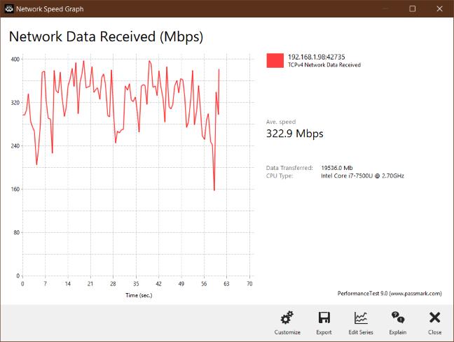 Synology RT2600ac - transfer wireless pe banda de 5 GHz