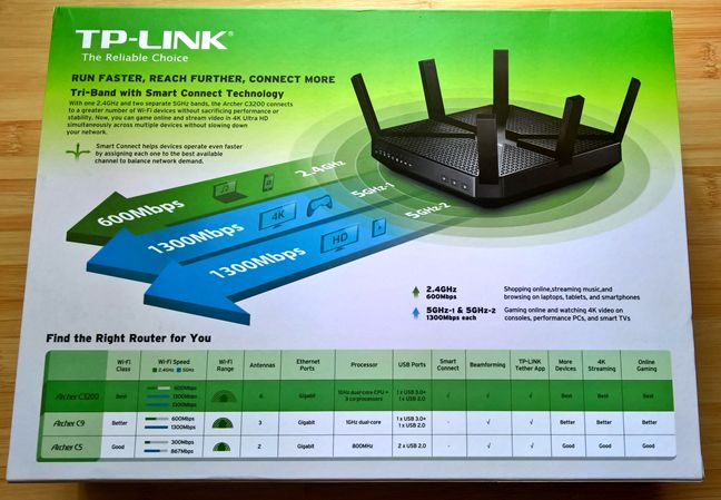 TP-LINK Archer C3200, TP-LINK AC3200, router, wireless, performante